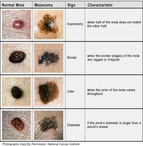 photo credit: hawaiidermatology.com